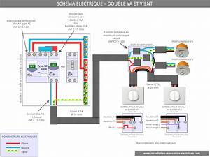 Double Va Et Vient : le sch ma lectrique du double va et vient 2 ~ Nature-et-papiers.com Idées de Décoration