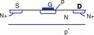 Temperaturgradient Berechnen : wichtige halbleiter bauelemente aufbau funktion technologie ~ Themetempest.com Abrechnung