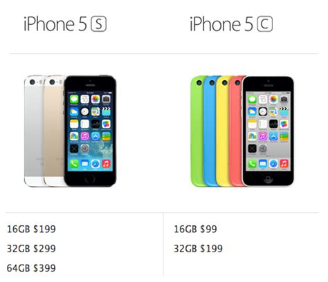 How To Decide Between The New Apple Iphone 5s And Iphone