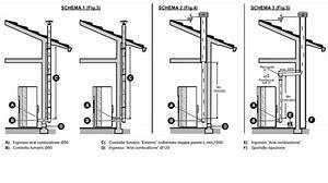 Aerazione forzata: Come montare canna fumaria stufa pellet