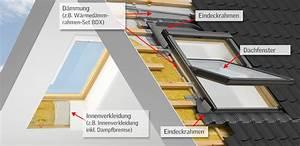 Velux Einbauset Innenverkleidung : velux l sungen f r den dachfenster austausch ~ Buech-reservation.com Haus und Dekorationen