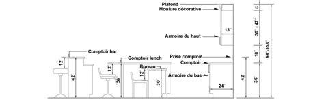 hauteur standard table de cuisine hauteur table classique