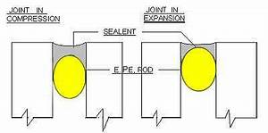 Filling Expansion And Conctraction Joints In A Garage