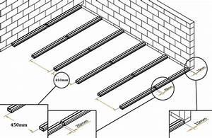Pose Lame De Terrasse Composite Sans Lambourde : principes d 39 utilisation des lames composite mdsa france ~ Premium-room.com Idées de Décoration