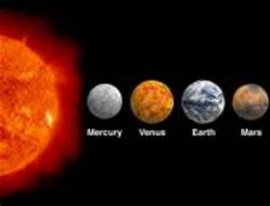 The Inner Planets - The Solar System