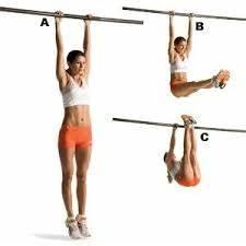 coregasm workout