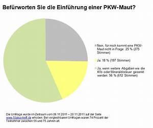 Maut Berechnen Deutschland : 50plus treff mitgliederumfrage 75 prozent der generation 50plus sind f r die einf hrung einer ~ Themetempest.com Abrechnung