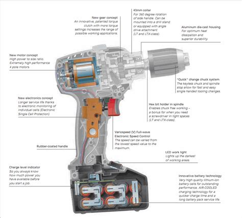 fix leaky kitchen faucet metabo schematic eht