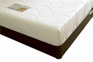 Quel matelas choisir pour votre confort dans la chambre adulte for Chambre a coucher adulte avec matelas pour mal au dos