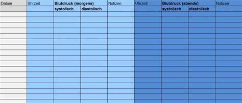 Blutdrucktabelle Zum Ausdrucken Pdf Download - 1400*599 ...