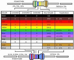 resistors label - 28 images - resistor label chart 28 ...
