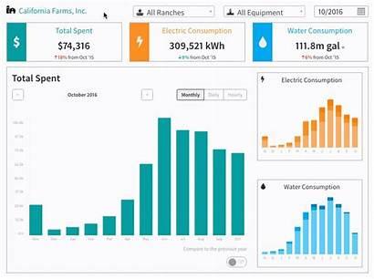 Dashboard Efficiency Chart Reading Farm Pump