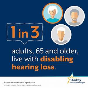 1 In 3 Older Adults Have Hearing Loss