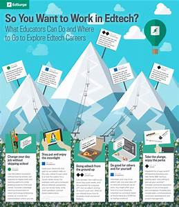So You Want to Work in Edtech? | EdSurge Guides