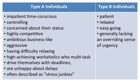 Crossfit Type B Type B Personality Exercise Fitness