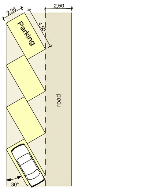 minimum space required for car parking what is the minimum size of a parking space