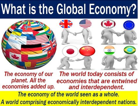 Global economy - definition and meaning - Market Business News