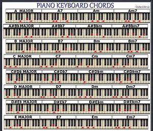 Piano Keyboard Chord Chart - 96 Chords