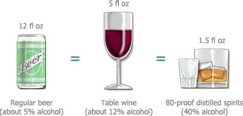 how many ounces in a of liquor rethinking drinking homepage niaaa