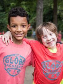 globe academy
