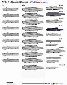 World Wide Aircraft Carriers