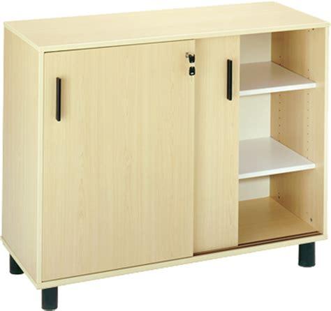 porte coulissante pour meuble de cuisine meuble de cuisine porte coulissante idées de décoration