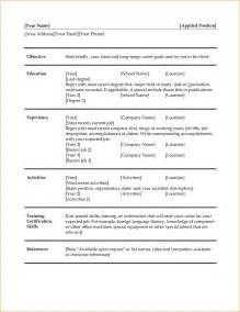 Microsoft Office Resume Templates by Microsoft Office Resume Templates Sadamatsu Hp