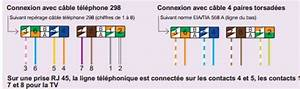 Branchement Prise Rj45 Legrand : d coration de la maison branchement prise rj45 legrand niloe ~ Dailycaller-alerts.com Idées de Décoration