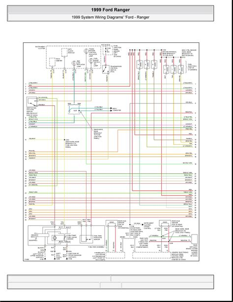 Ford Ranger System Wiring Diagrams Images