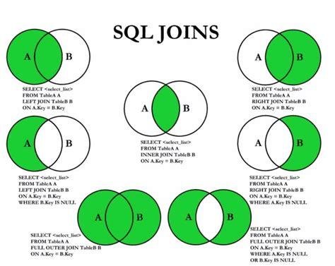 update sql join two tables kindlpenny blog