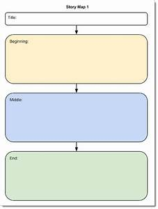 Control Alt Achieve  30 Free Google Drawings Graphic Organizers