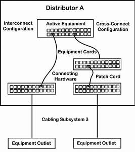 Tia 568 C Wiring