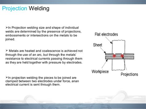 Spot and Projection Welding