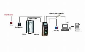 Fa06 Fingerprint Access Control And Time Attence System With Sd Card  Biometrics Reader  Macwon