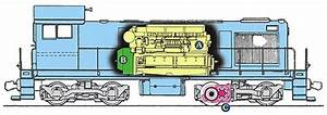 How A Train Engine Diagram