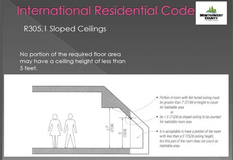 ceiling heights   building code