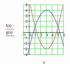 Schnittpunkte Zweier Funktionen Berechnen : l sungen grundaufgaben f r lineare und quadratische ~ Themetempest.com Abrechnung