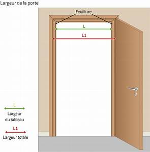 porte dentree renovation tout sur la renovation des With porte d entree dimension