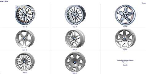 tailles des pneus homologues bmw sur une ia