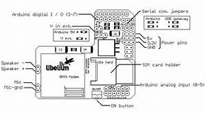 Gprs  Gsm Quadband Module For Arduino And Raspberry Pi