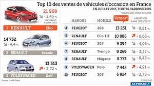Site De Vente De Voiture D Occasion : site achat voiture occasion en france ~ Gottalentnigeria.com Avis de Voitures