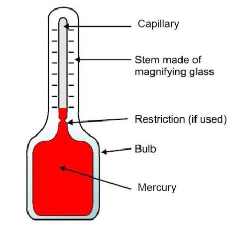 Thermocouple Schematic Symbol