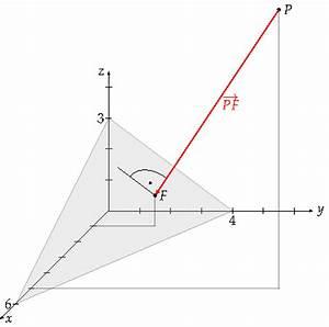Isoelektrischen Punkt Berechnen : abstand punkt ebene lotfu punktverfahren beispiele ~ Themetempest.com Abrechnung