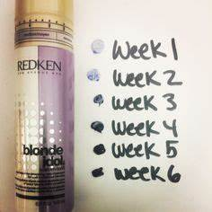 Idol High Lift Color Chart Redken Shades Eq Redken Shades And Dr Oz On Pinterest