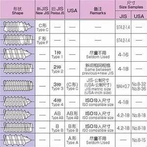 What Is Self Tapping Screw China Piping Solution Supplier