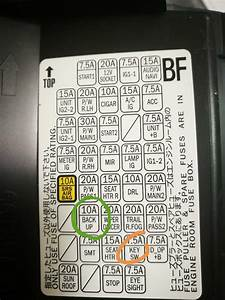2015 Subaru Outback Fuse Box Diagram