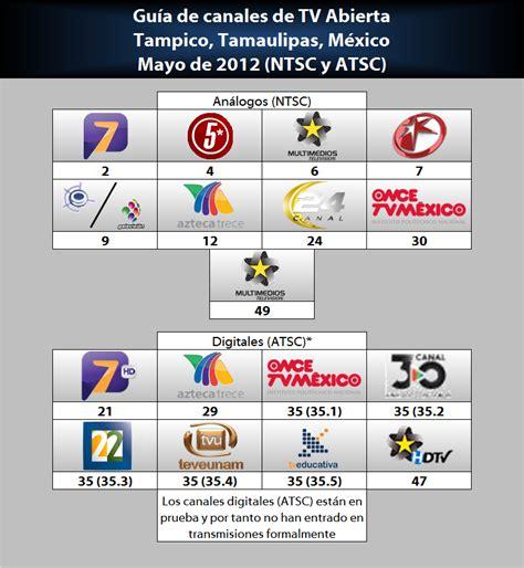 guia de canales tv abierta ciudad de mxico octubre 2014 posted