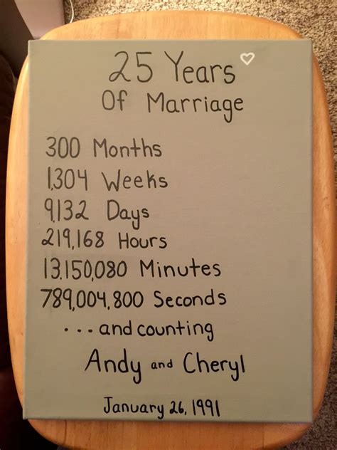 anniversary present   parents personal