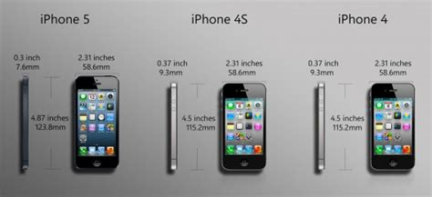 iphone 4 dimensions iphone 5 vs iphone 4s vs iphone 4