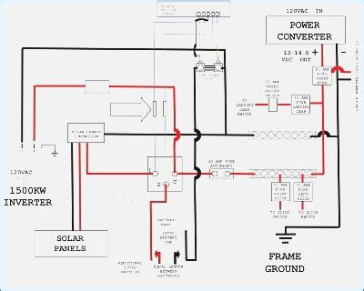 Telsta Boom Wiring Diagram Download Sample